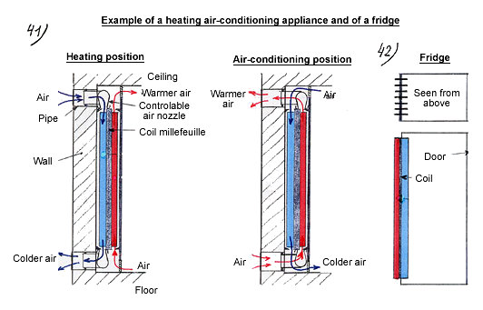 Heating and Air Conditioning (HVAC) illustration essay examples
